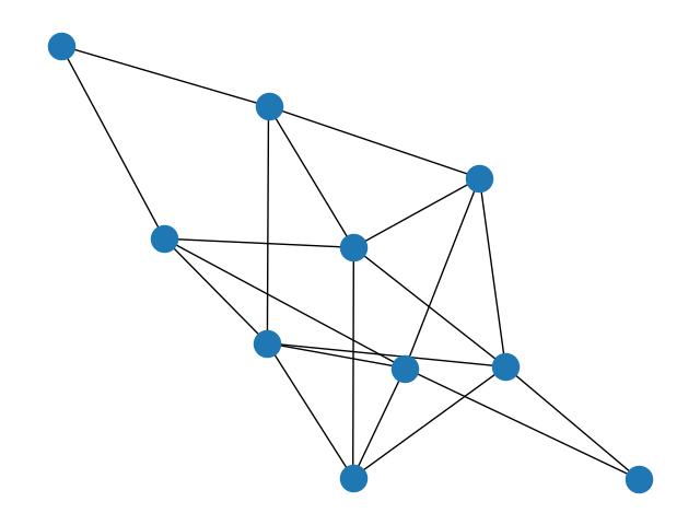鄂尔多斯仁义— NetworkX 2 3 文档