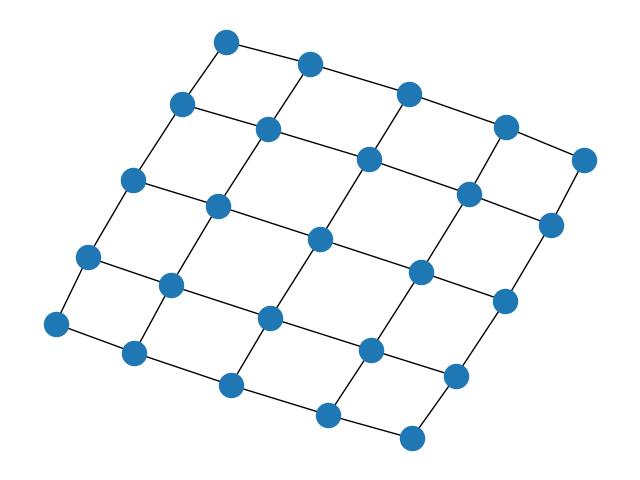 读写图表。 — NetworkX 2 3 文档