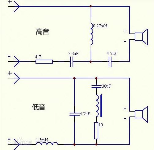 音箱分频器的结构及带来的作用